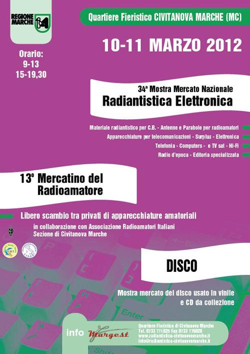 radiantistica